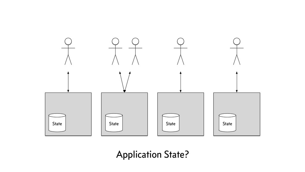 State State State State Application State?
