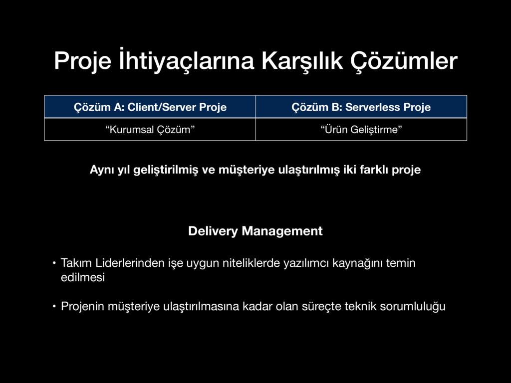 Proje İhtiyaçlarına Karşılık Çözümler Çözüm A: ...
