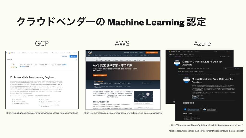 Ϋϥυϕϯμʔͷ Machine Learning ఆ AWS GCP Azure IUU...