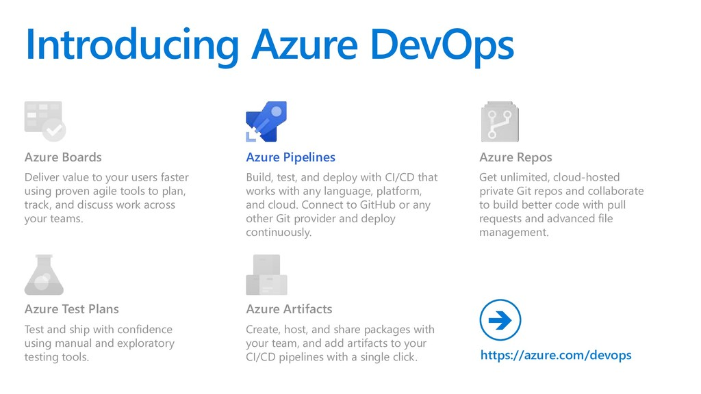 Introducing Azure DevOps Deliver value to your ...