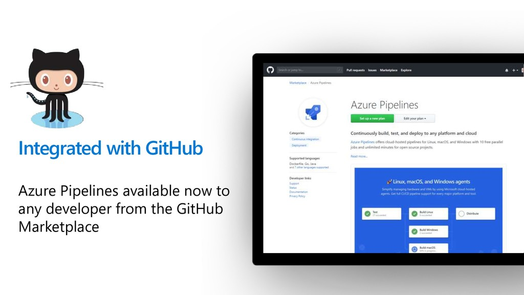 Integrated with GitHub Azure Pipelines availabl...