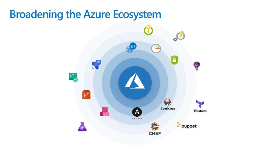 Broadening the Azure Ecosystem