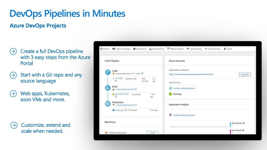 DevOps Pipelines in Minutes