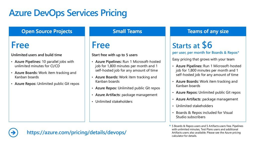 Azure DevOps Services Pricing Free Unlimited us...