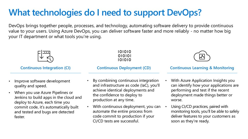 DevOps brings together people, processes, and t...