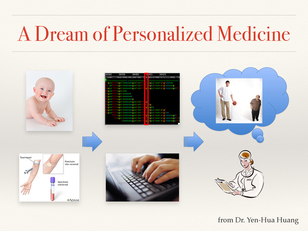 A Dream of Personalized Medicine from Dr. Yen-H...