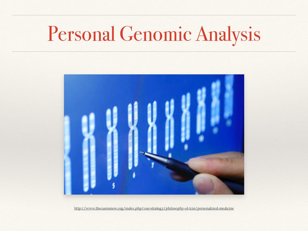 Personal Genomic Analysis http://www.thecureisn...