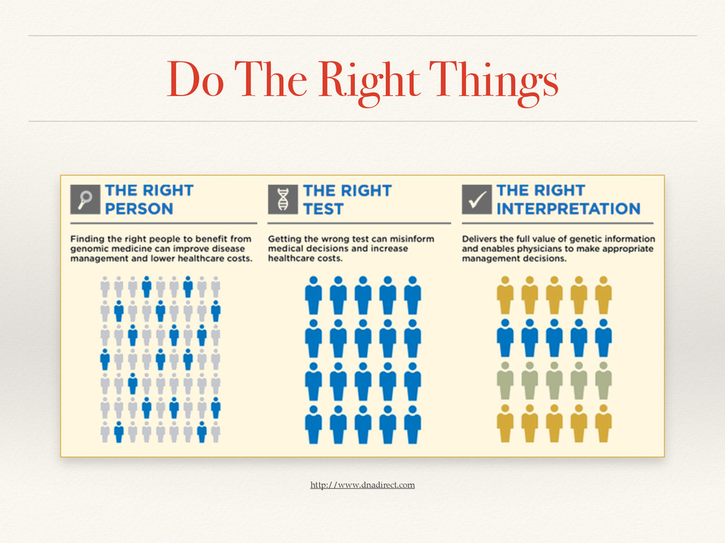 Do The Right Things http://www.dnadirect.com