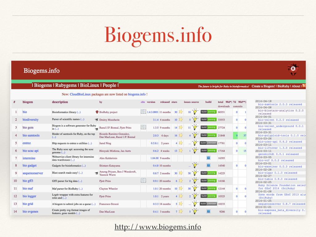 Biogems.info http://www.biogems.info