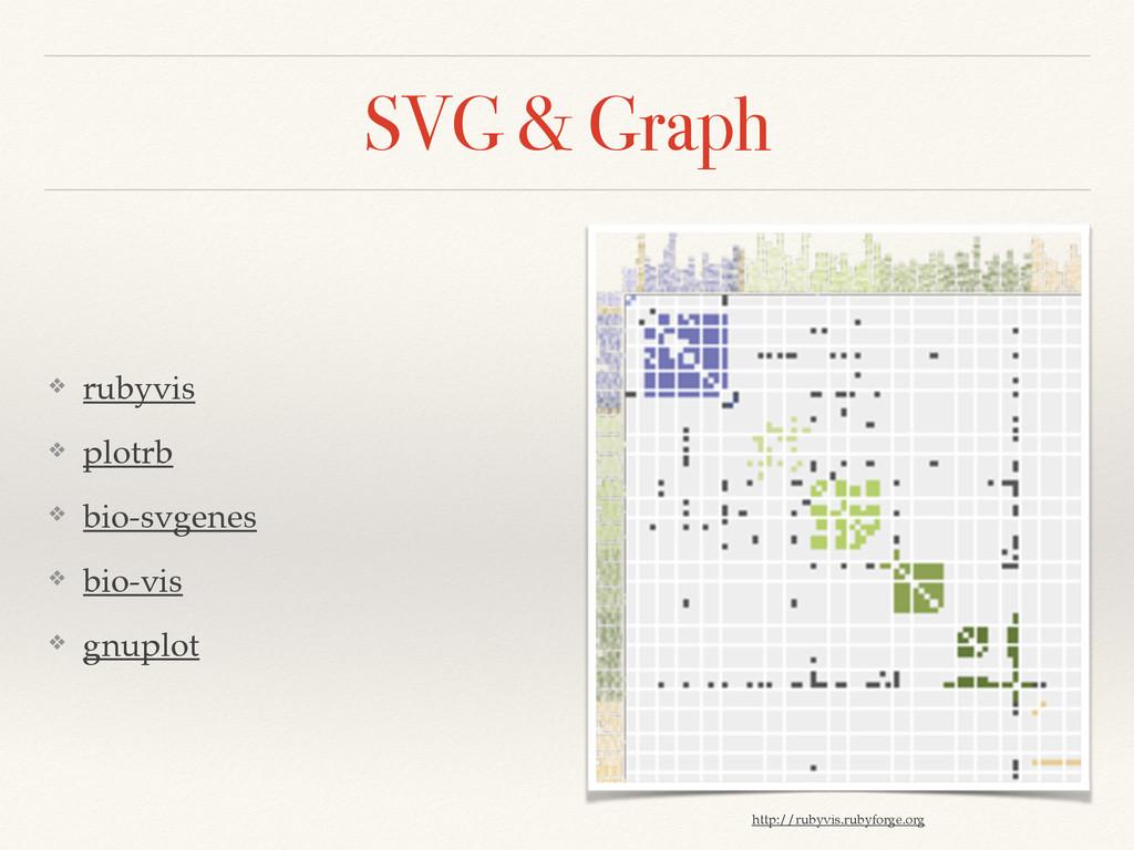 SVG & Graph ❖ rubyvis! ❖ plotrb! ❖ bio-svgenes!...