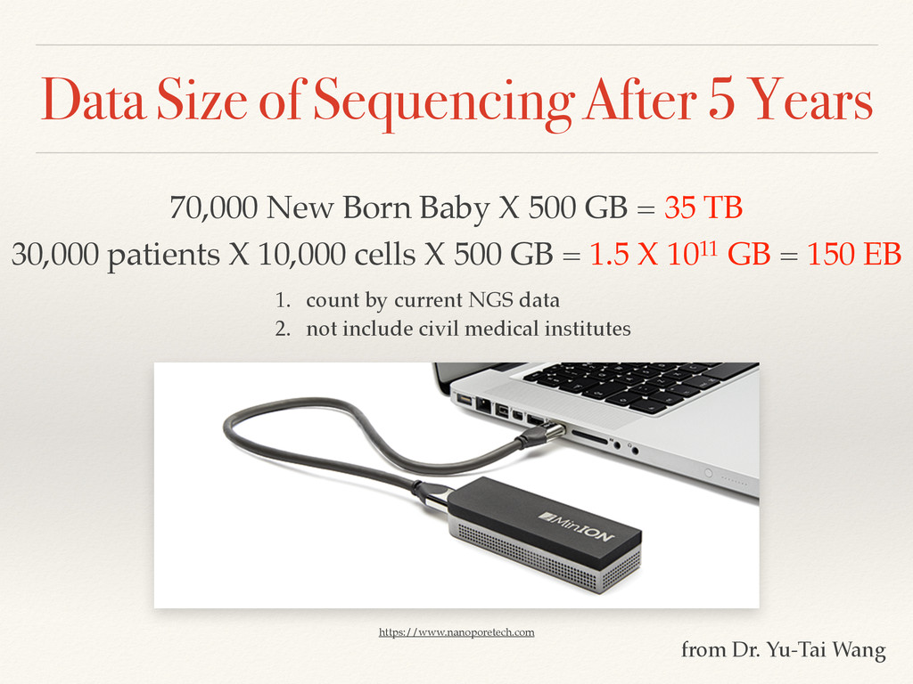 Data Size of Sequencing After 5 Years https://w...
