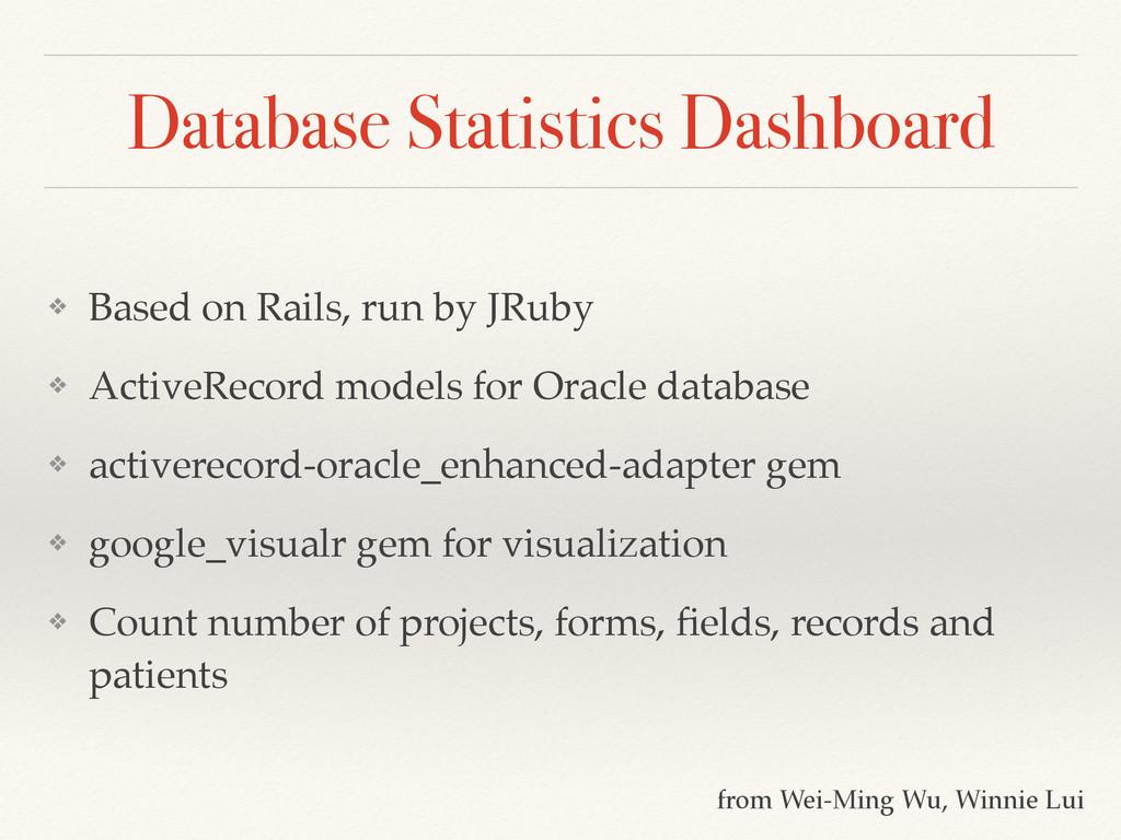 Database Statistics Dashboard ❖ Based on Rails,...