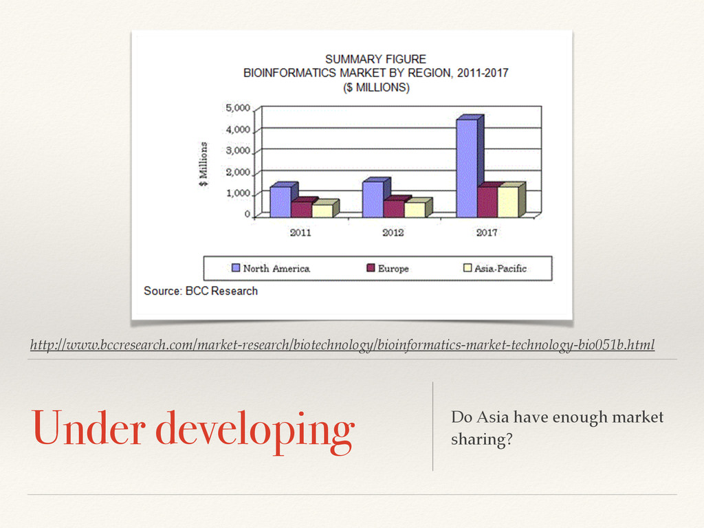 http://www.bccresearch.com/market-research/biot...