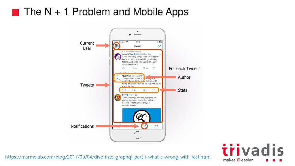 The N + 1 Problem and Mobile Apps https://marme...