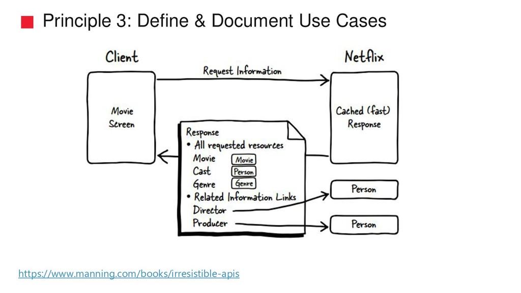 Principle 3: Define & Document Use Cases https:...