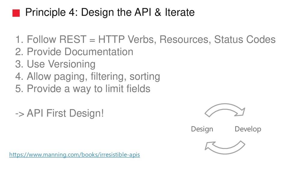 Principle 4: Design the API & Iterate 1. Follow...