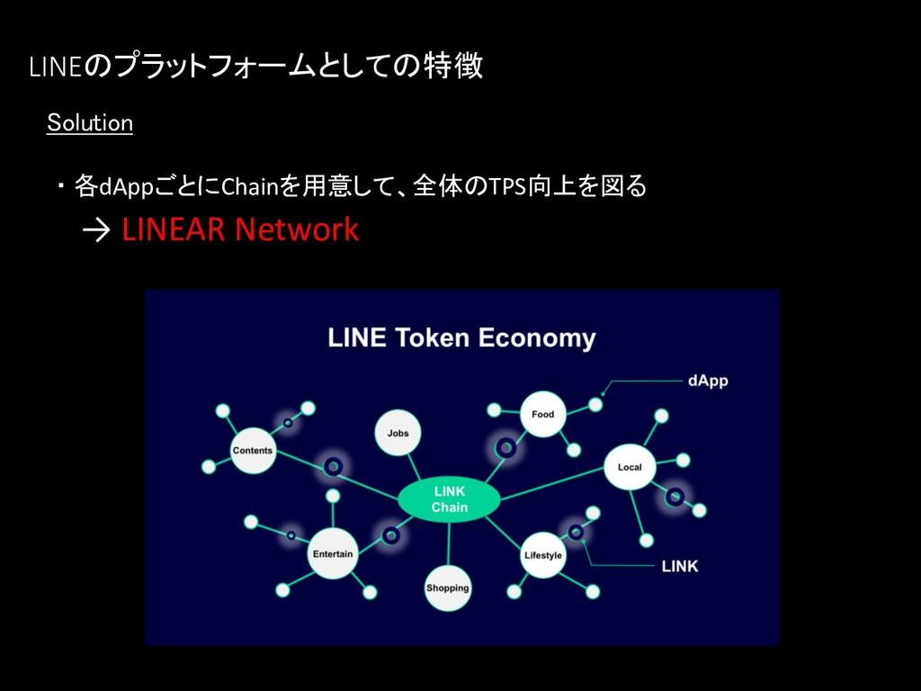 → LINEAR Network ・ 各dAppごとにChainを用意して、全体のTPS向上を...