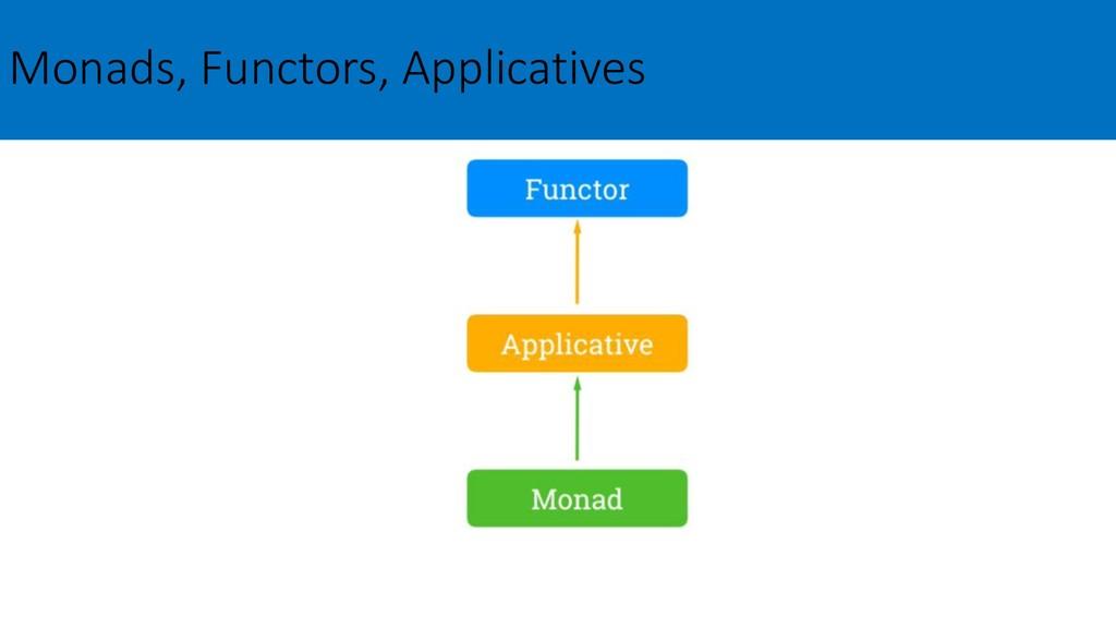 Monads, Functors, Applicatives