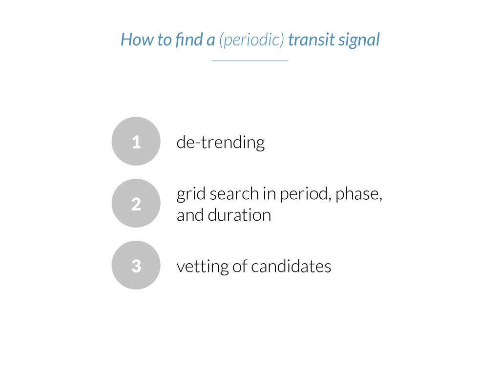 1 de-trending grid search in period, phase, and...