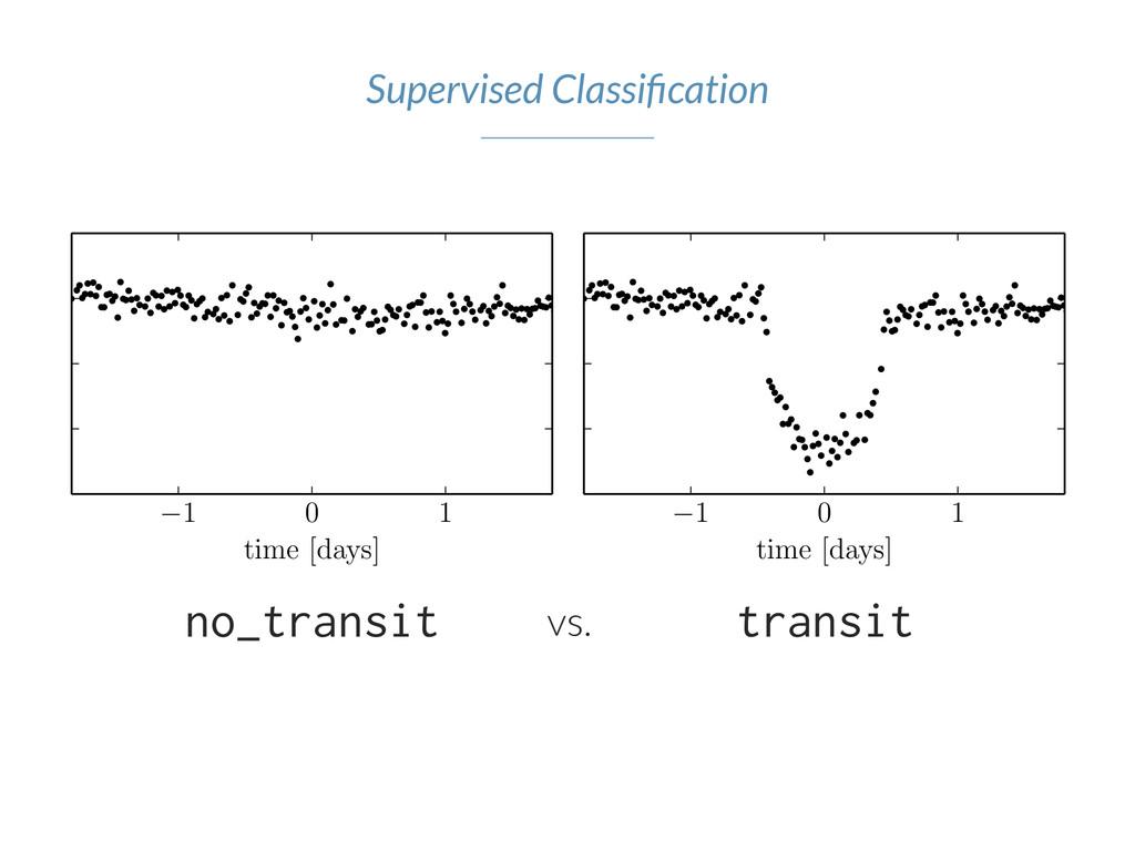 no_transit transit vs. 1 0 1 time [days] 1 0 1 ...