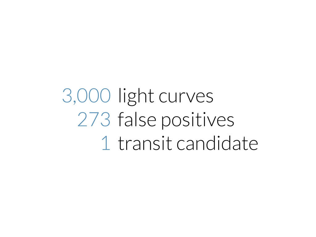 light curves false positives transit candidate ...