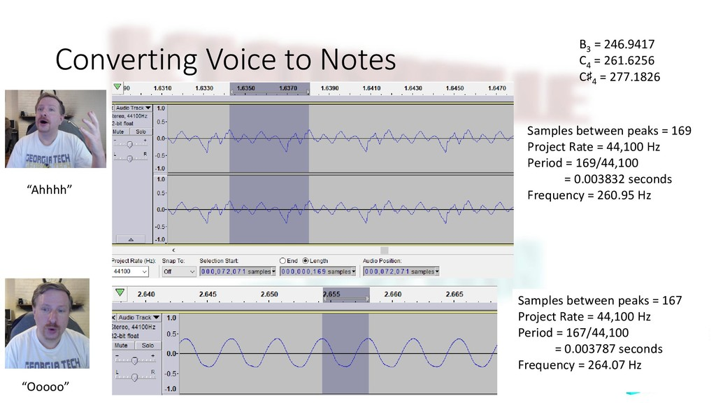 Converting Voice to Notes Samples between peaks...