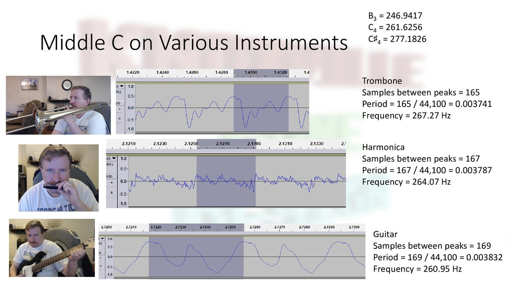 Middle C on Various Instruments Trombone Sample...