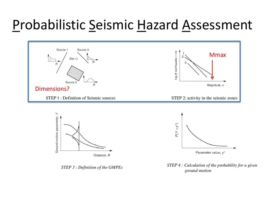 Probabilistic Seismic Hazard Assessment STEP 3 ...