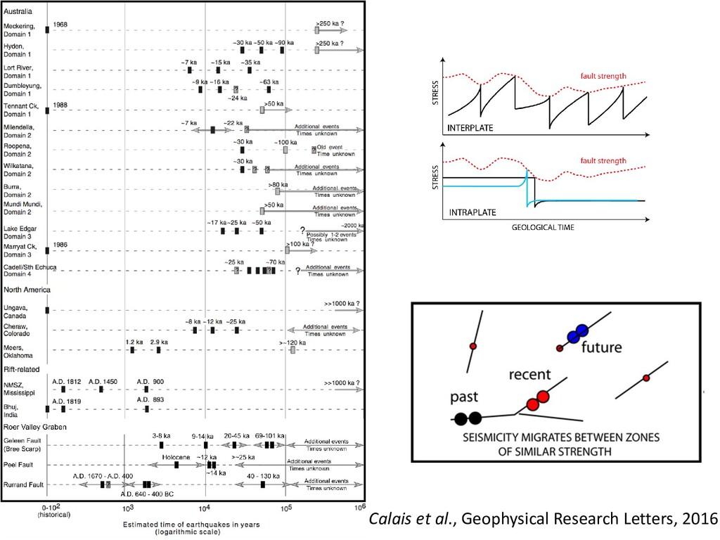 Calais et al., Geophysical Research Letters, 20...