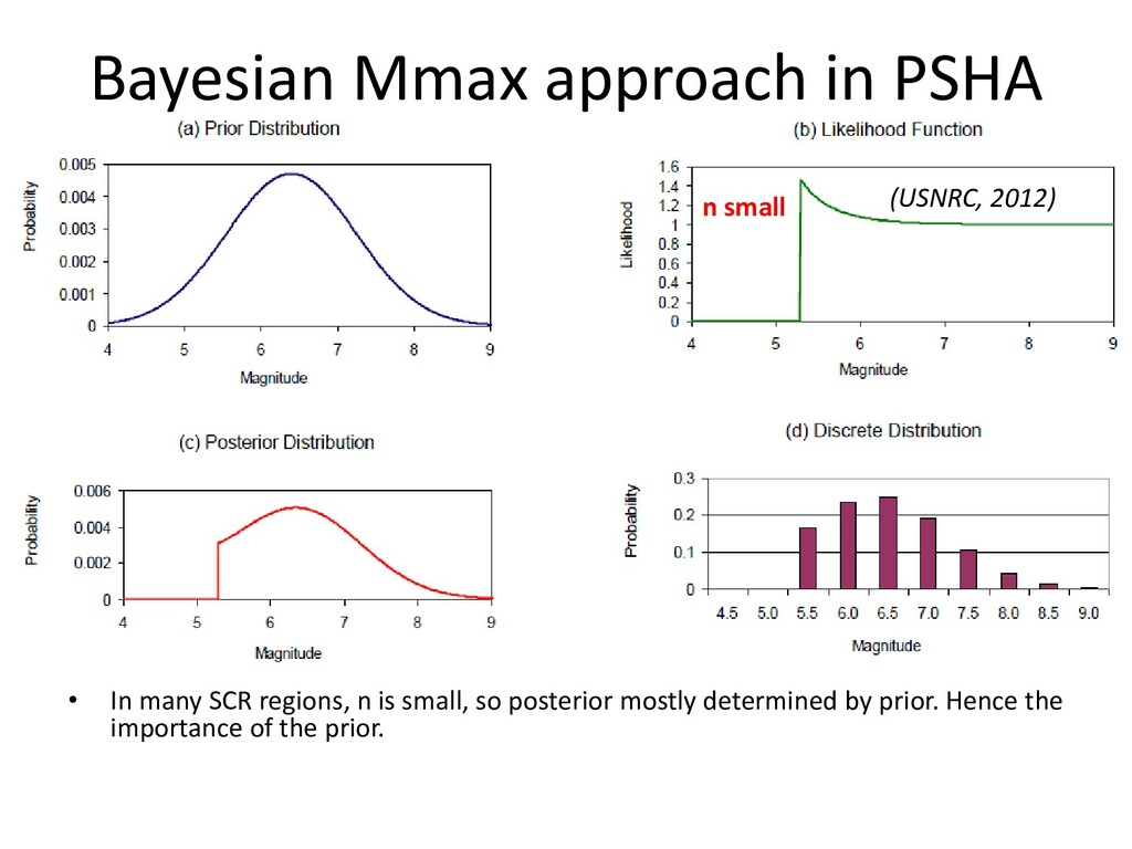 Bayesian Mmax approach in PSHA • In many SCR re...