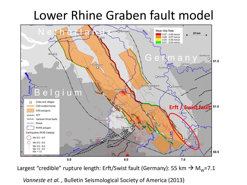 Lower Rhine Graben fault model Vanneste et al. ...
