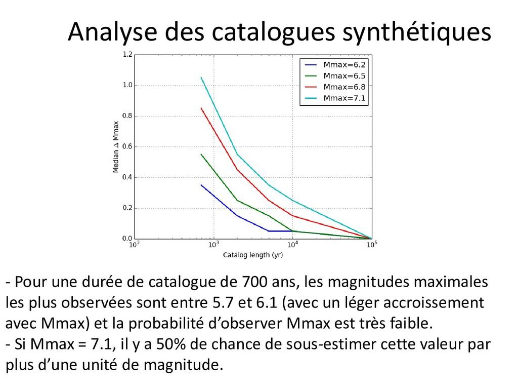 Analyse des catalogues synthétiques - Pour une ...