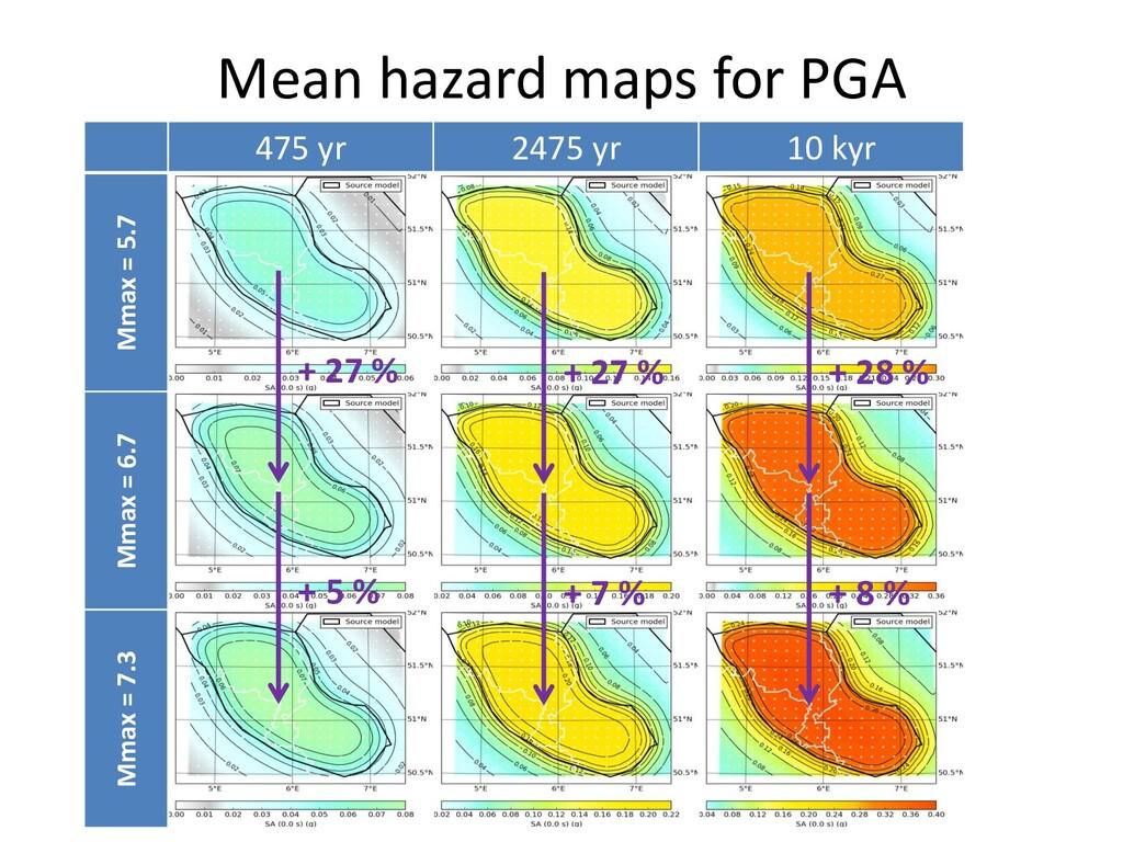 Mean hazard maps for PGA 475 yr 2475 yr 10 kyr ...