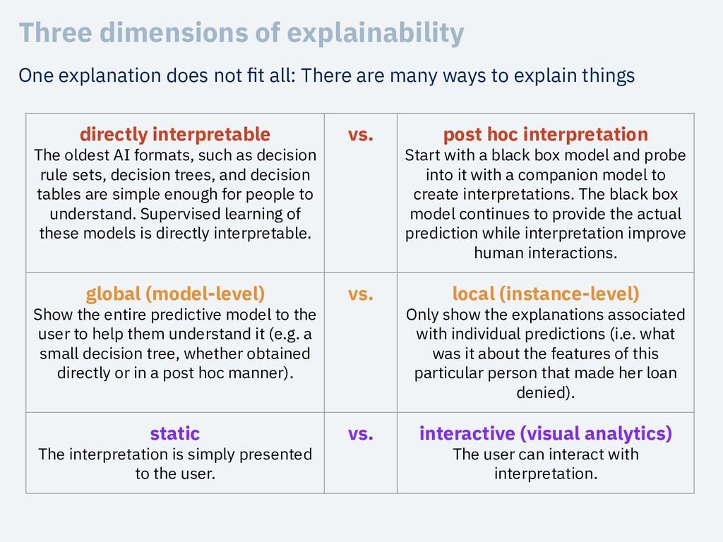 Three dimensions of explainability One explanat...