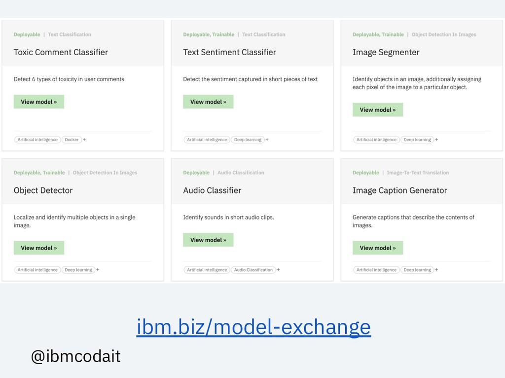 @ibmcodait ibm.biz/model-exchange