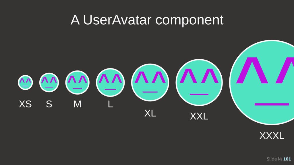Slide № 101 A UserAvatar component XS S M L XL ...