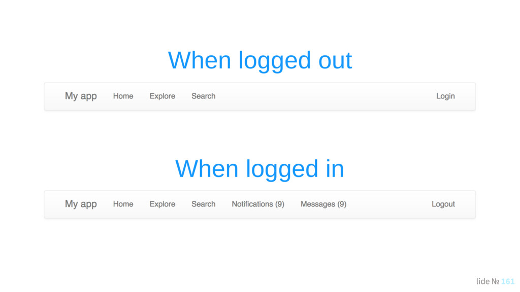 Slide № 161 When logged out When logged in