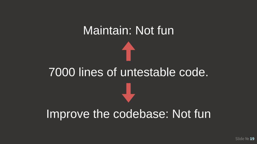 Slide № 19 7000 lines of untestable code. Maint...
