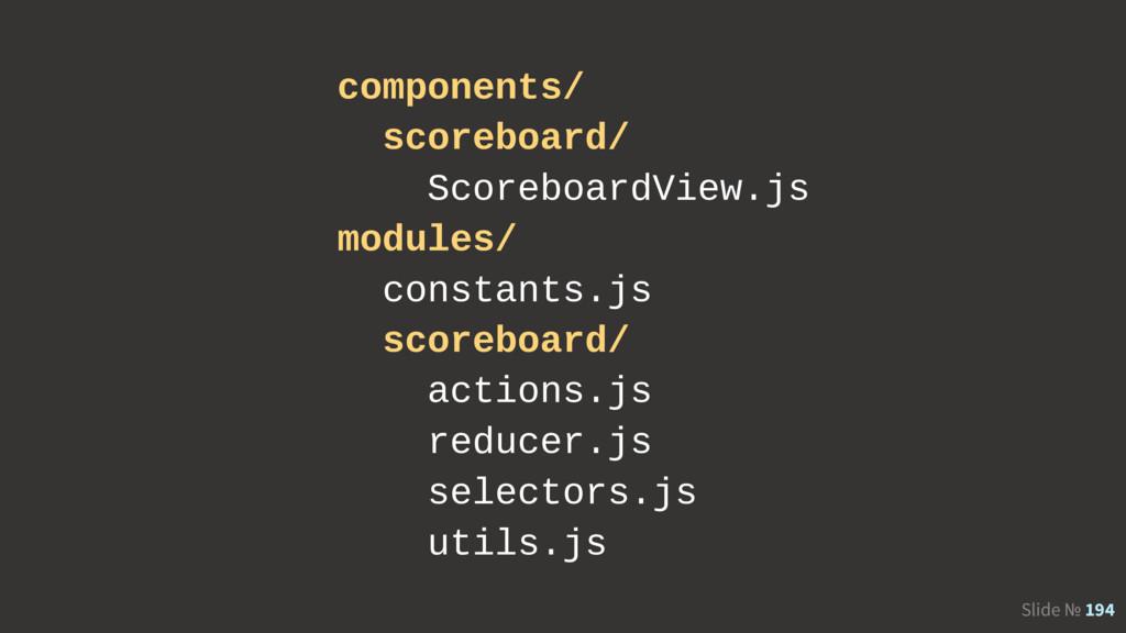 Slide № 194 components/ scoreboard/ ScoreboardV...