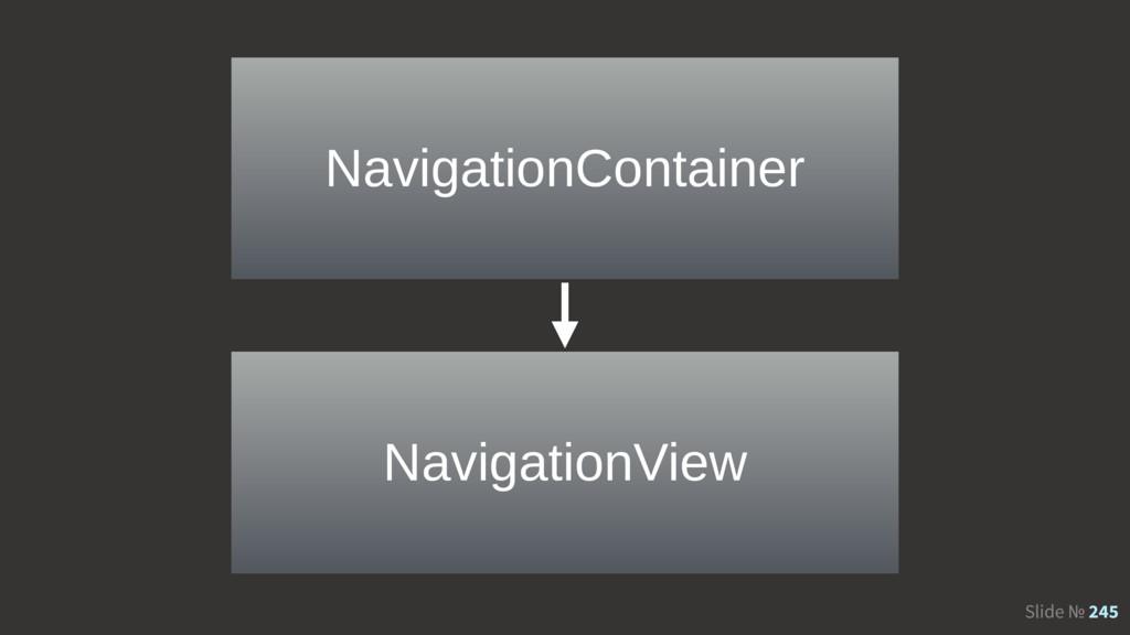 Slide № 245 NavigationContainer NavigationView