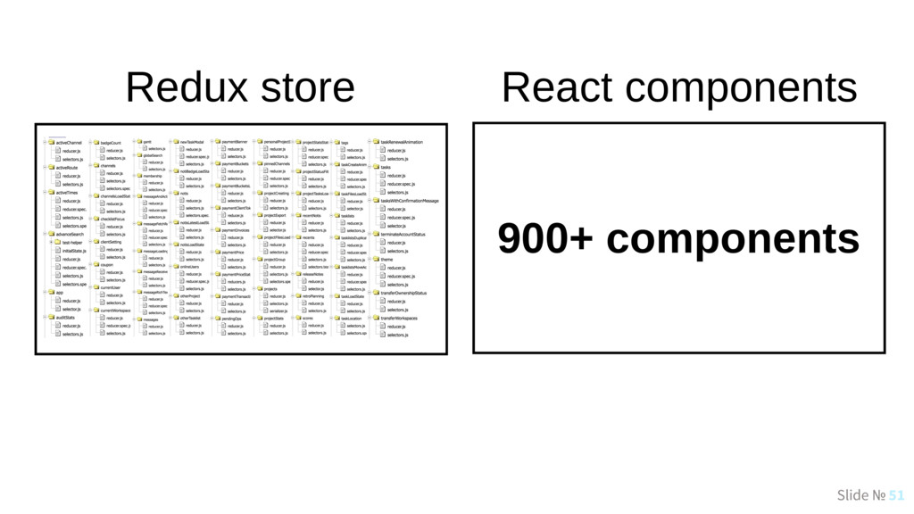 Slide № 51 Redux store React components 900+ co...
