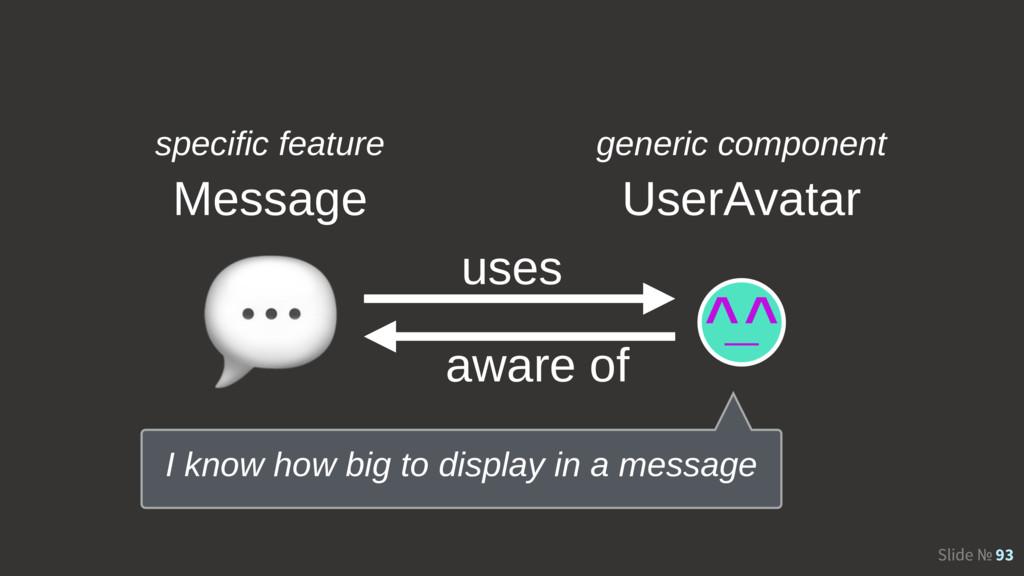 Slide № 93 UserAvatar  uses aware of specific f...
