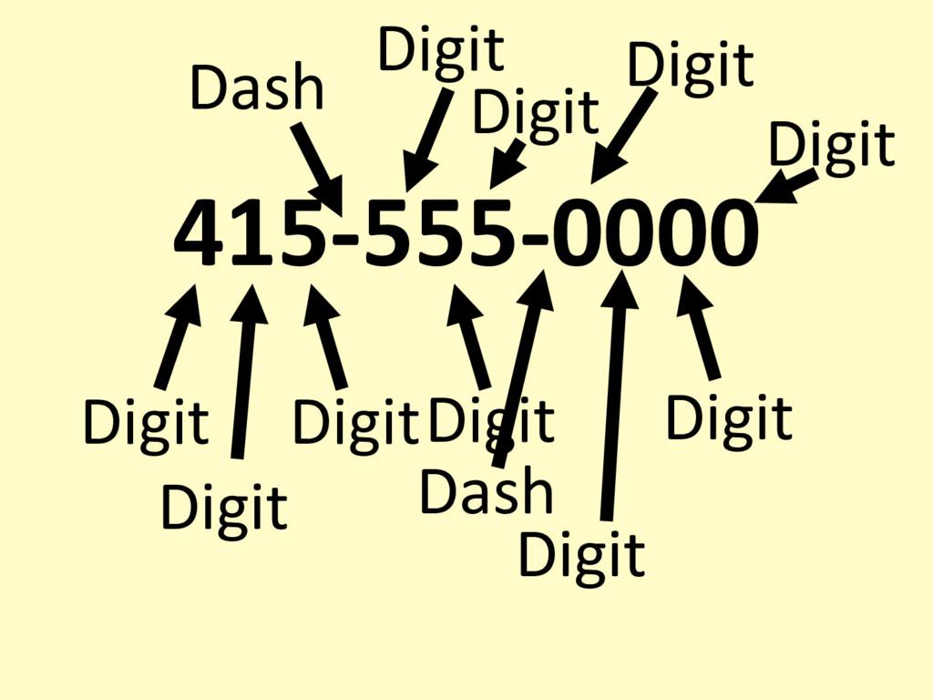 415-555-0000 Digit Digit Digit Dash Digit Digit...