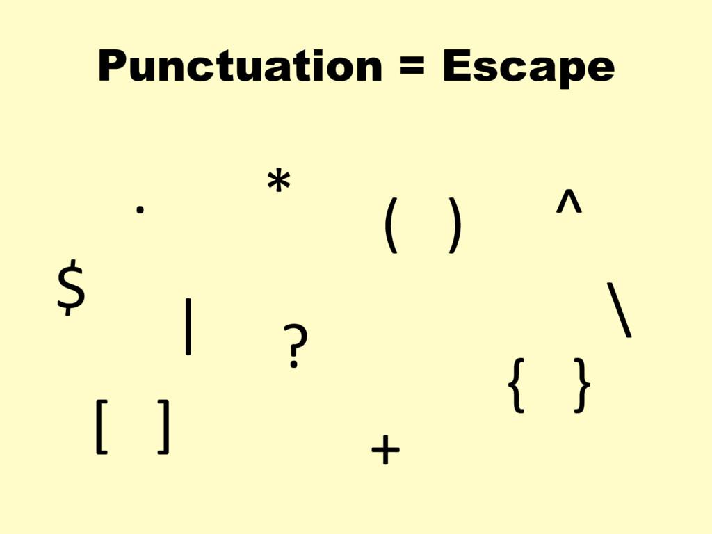 Punctuation = Escape . ? ( ) [ ] { } ^ * $ + \ |