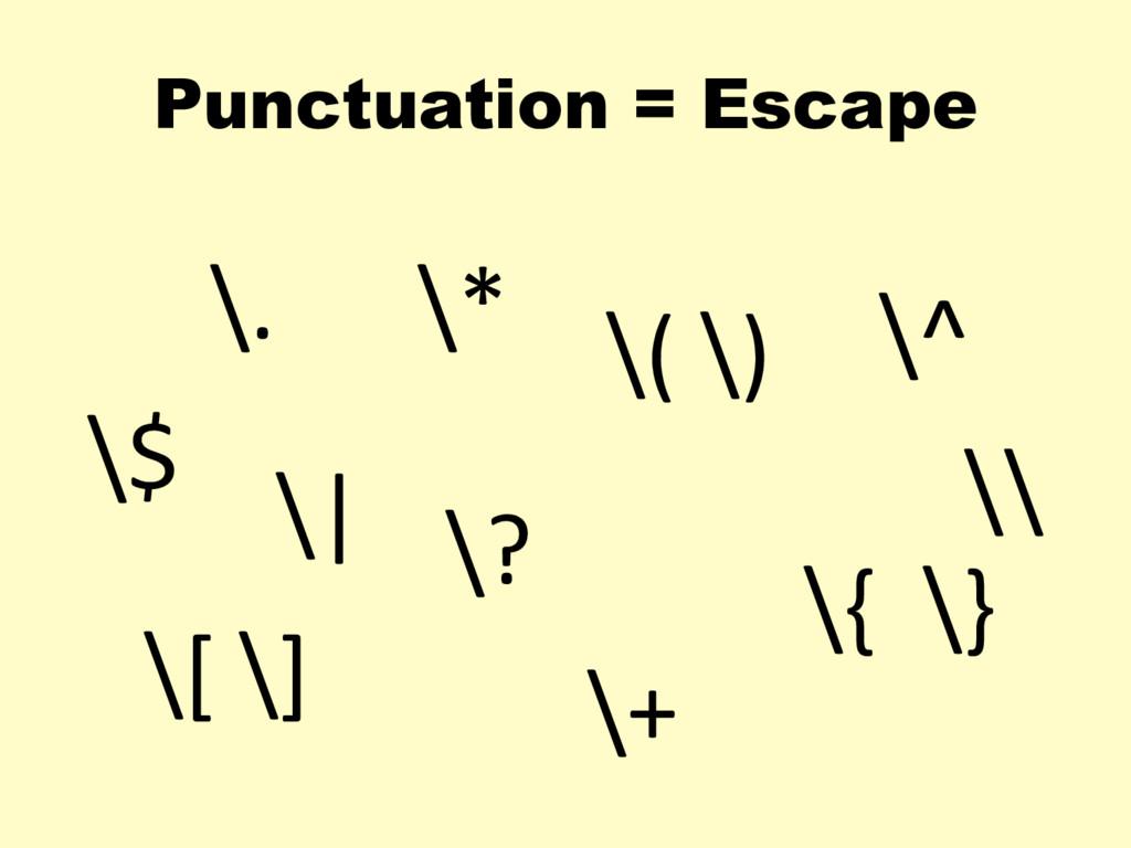 Punctuation = Escape \. \? \( \) \[ \] \{ \} \^...