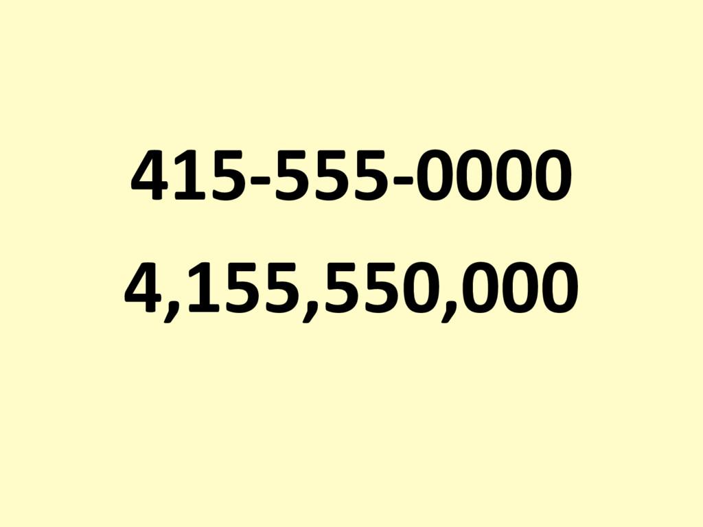 415-555-0000 4,155,550,000