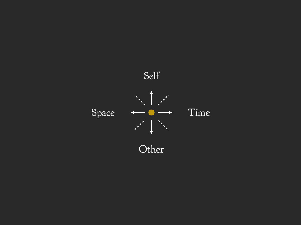 Self Other Time Space