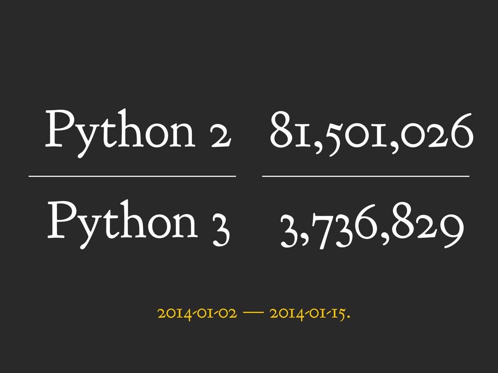 Python 3 Python 2 3,736,829 81,501,026 2014-01-...
