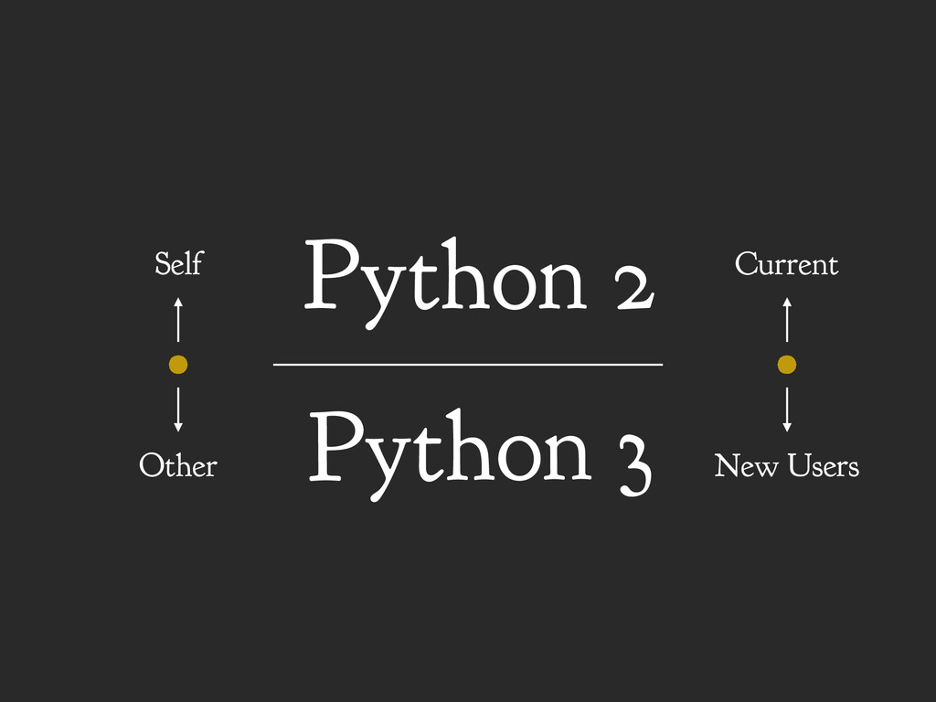 Python 3 Python 2 Self Other Current New Users
