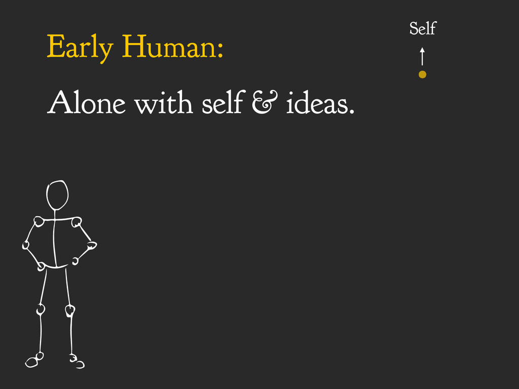 Early Human: Alone with self & ideas. Self